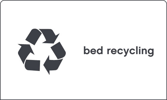 A perfect nights sleep - expert delivery and bed recycling